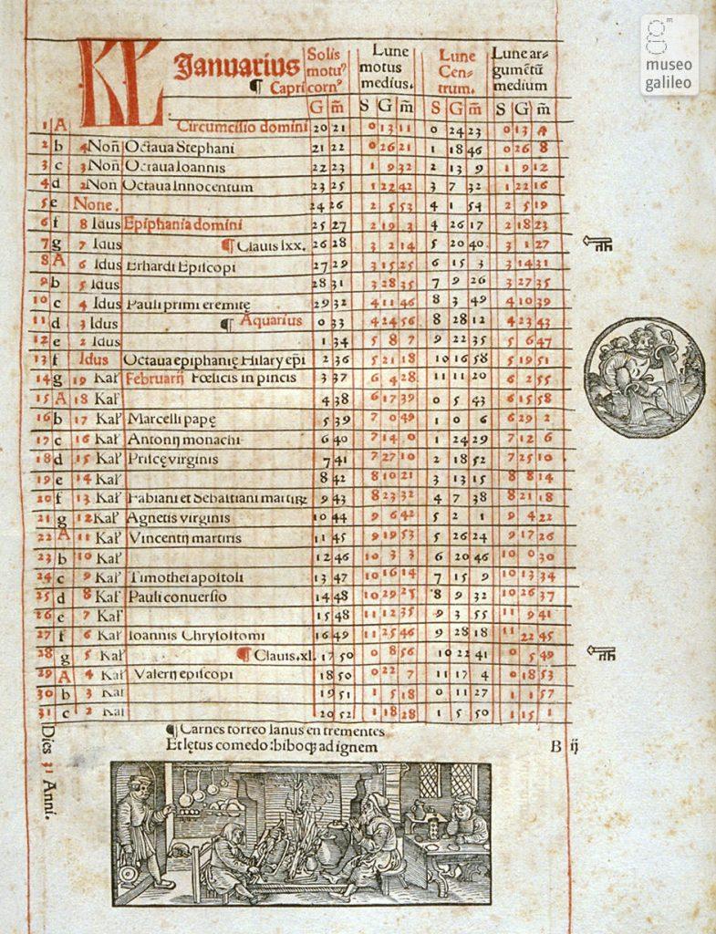 Calendario Giuliano