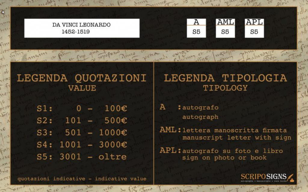 Scheda Leonardo