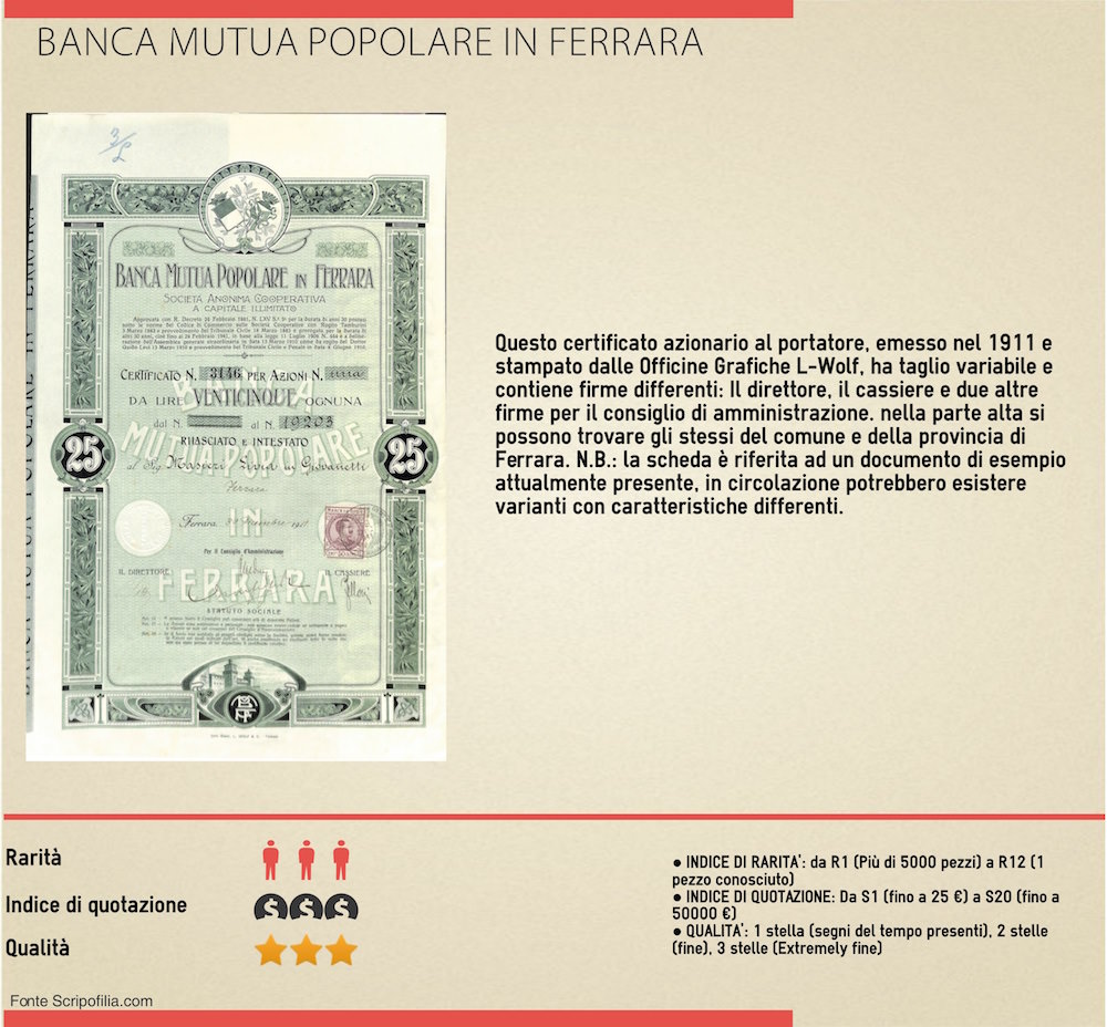 banca-mutua-popolarei-nferrara-2