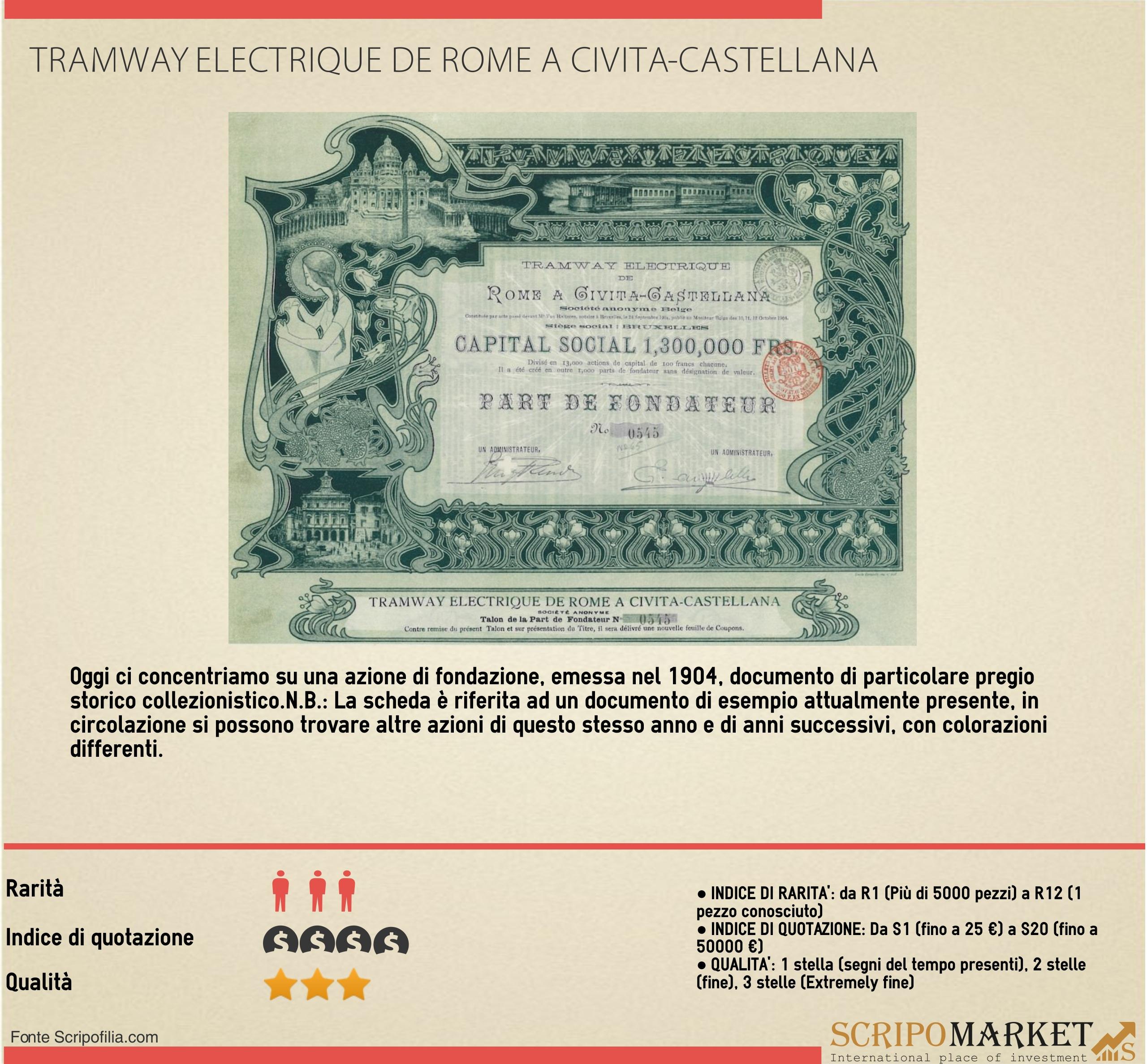 tramwayelectriquederomeacivitacastellana