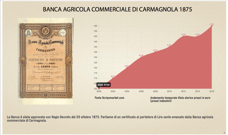 banca-agricola-commerciale-di-carmagnola