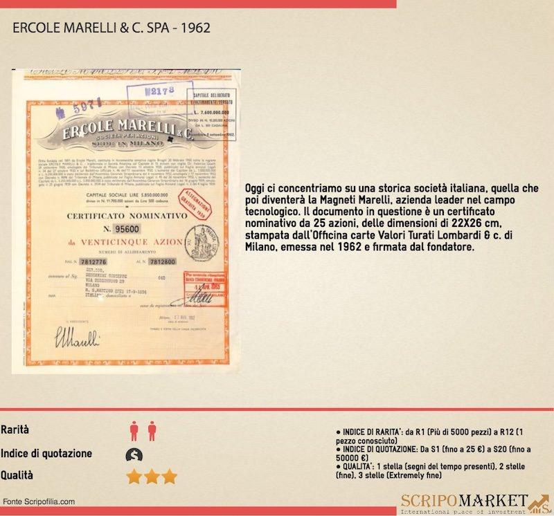ERCOLE MARELLI SPA