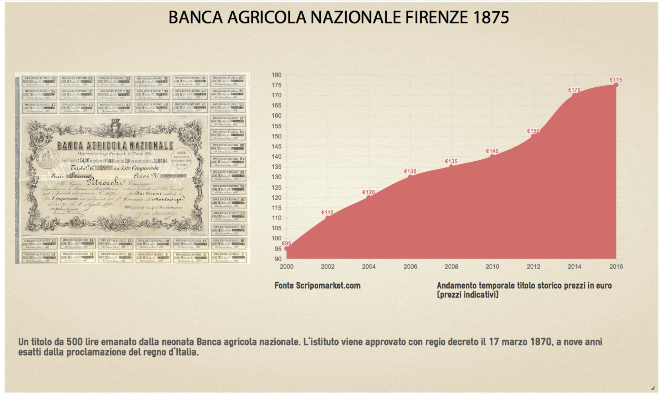 banca-agricola-nazionale-1875
