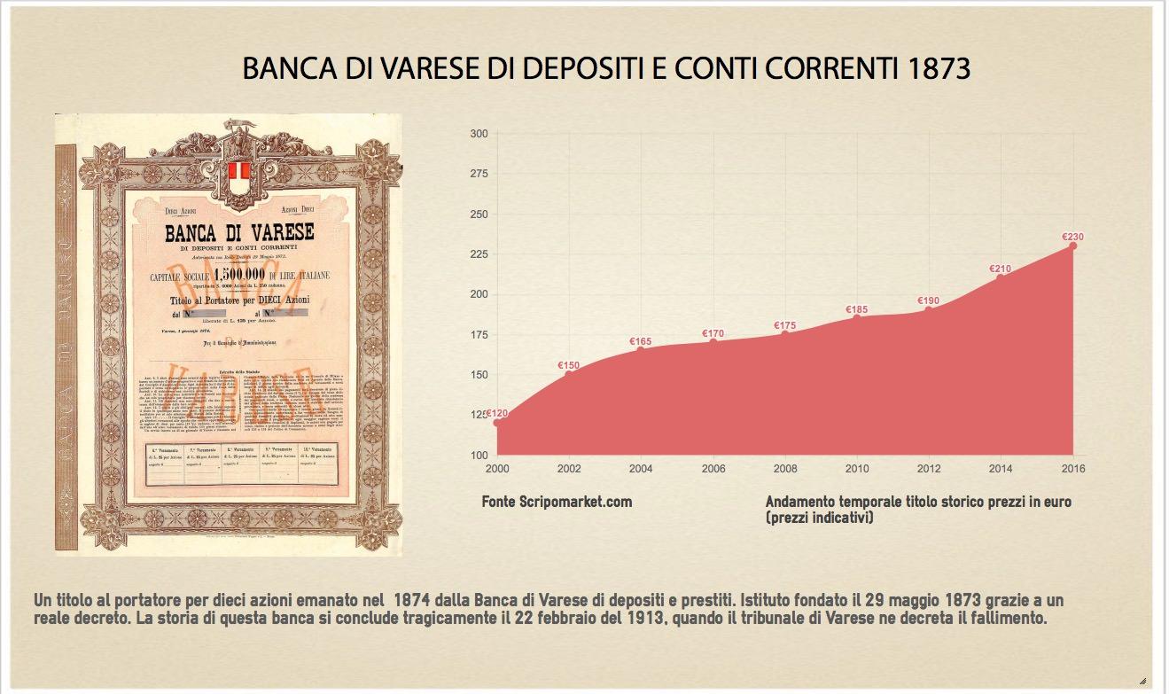 banca-di-varese-1873