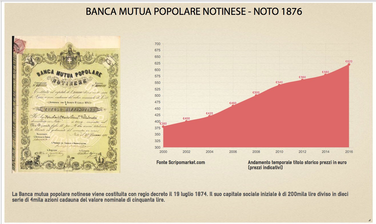 banca-mutua-popolare-notinese